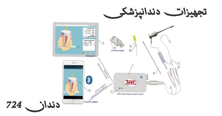 اپکس فایندر تجهیزات دندانپزشکی دندان 7247
